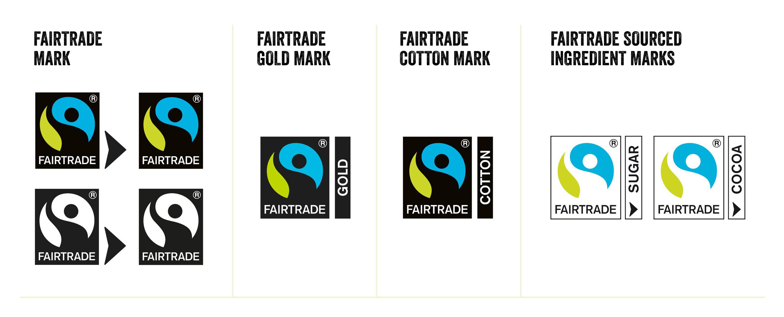 Fairtrade Marks