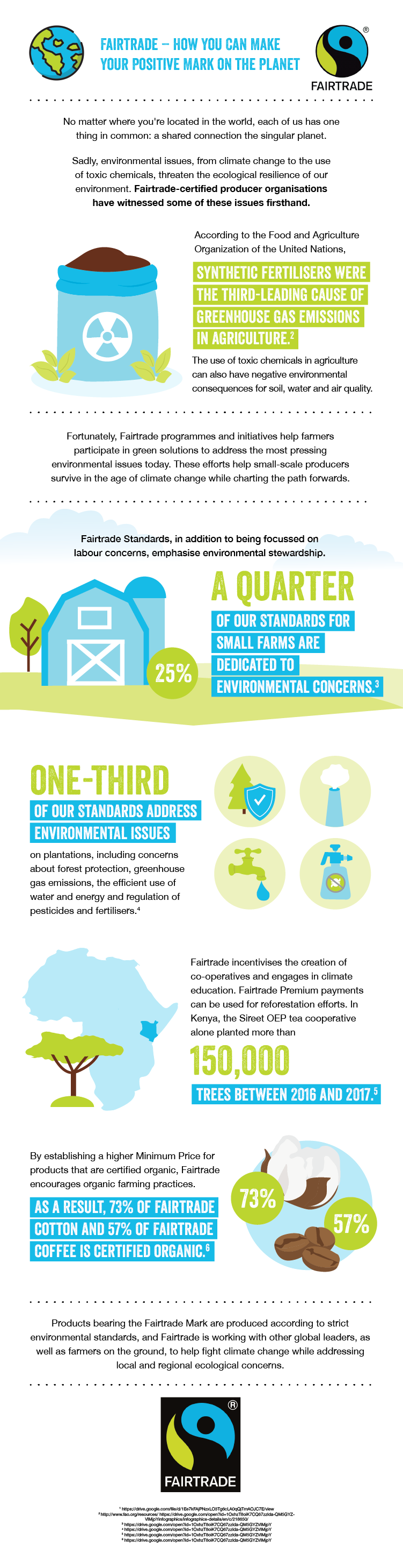 How Fairtrade helps make a positive mark on the planet infographic